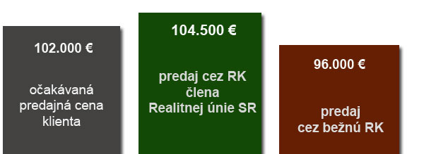 predajna-cena (1)